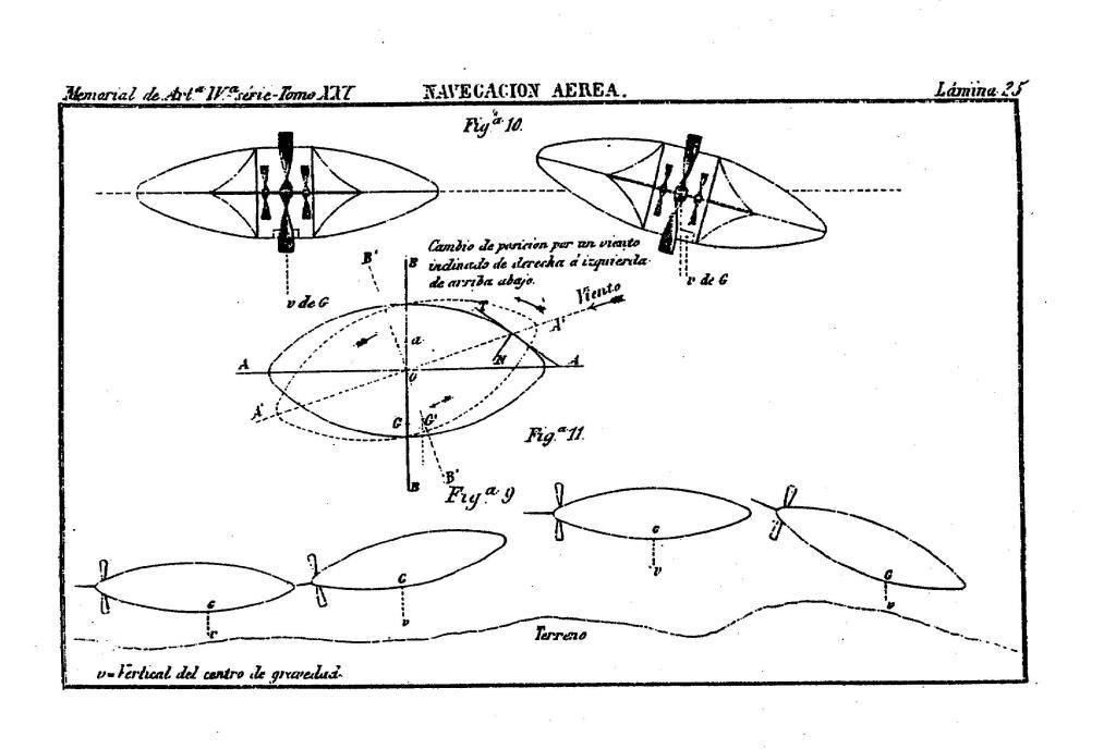 M Rivera airship flight operation